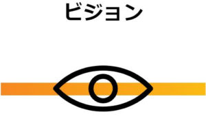 デールカーネギー トレーニング西日本ビジョン